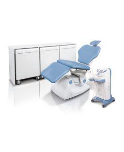 Sistema quirúrgico Kyri